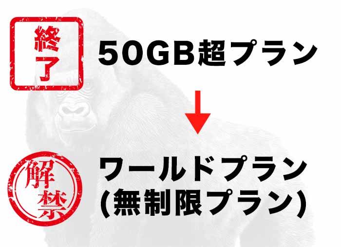 ギガゴリWiFiの50GBプラン