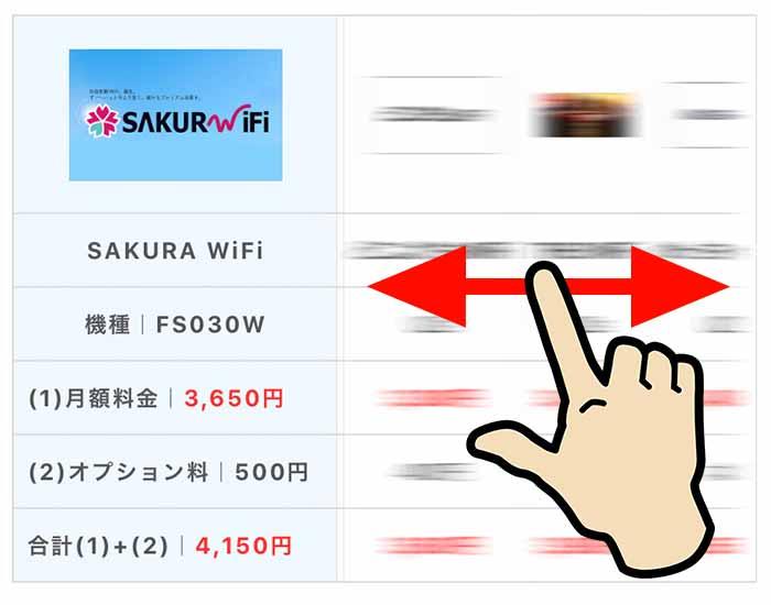 SAKURA WiFiの比較