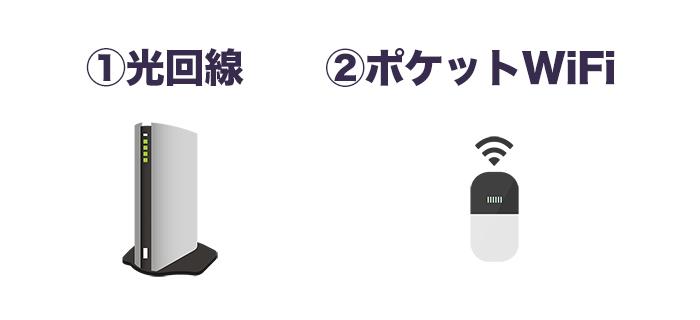 テレワーク用WiFiのタイプ