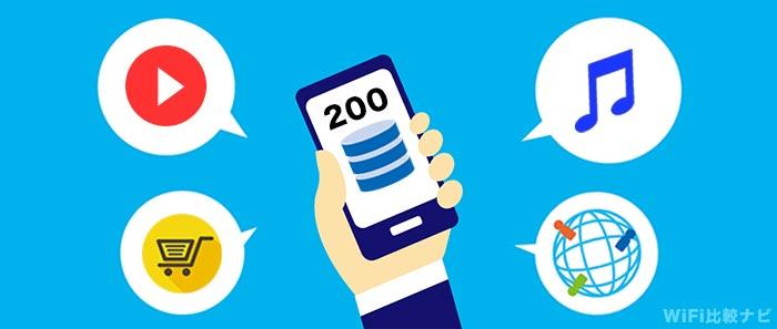 200GBはどれくらいのデータ通信量か