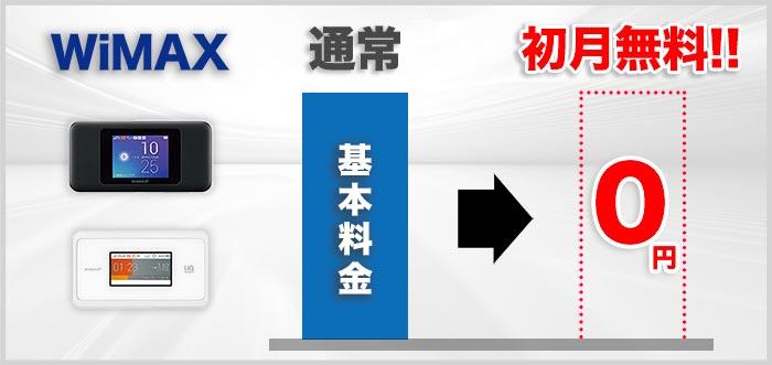WiMAX初月無料のイメージ
