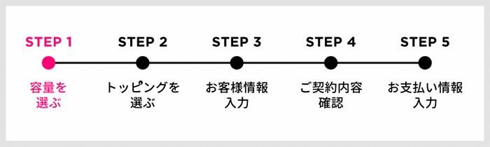 ゼウスWiFiの申し込み手順ステップ1