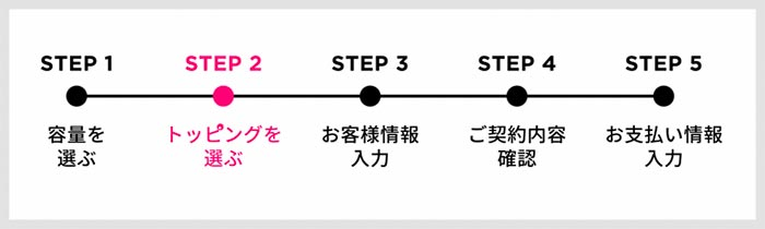ゼウスWiFiの申し込み手順ステップ2