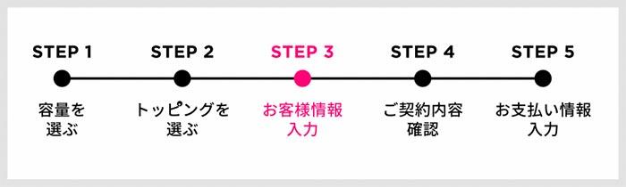 ゼウスWiFiの申し込み手順ステップ3