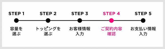 ゼウスWiFiの申し込み手順ステップ4