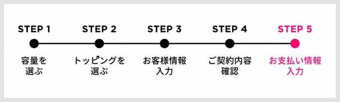 ゼウスWiFiの申し込み手順ステップ5