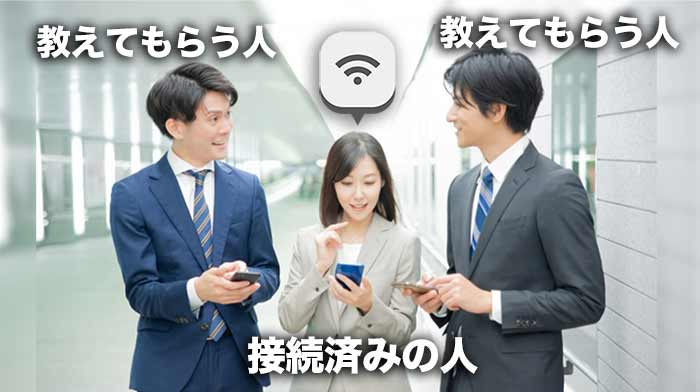 Wi-Fiのパスワードを共有してもらう方法
