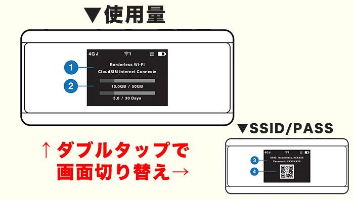 M629の使用量確認方法